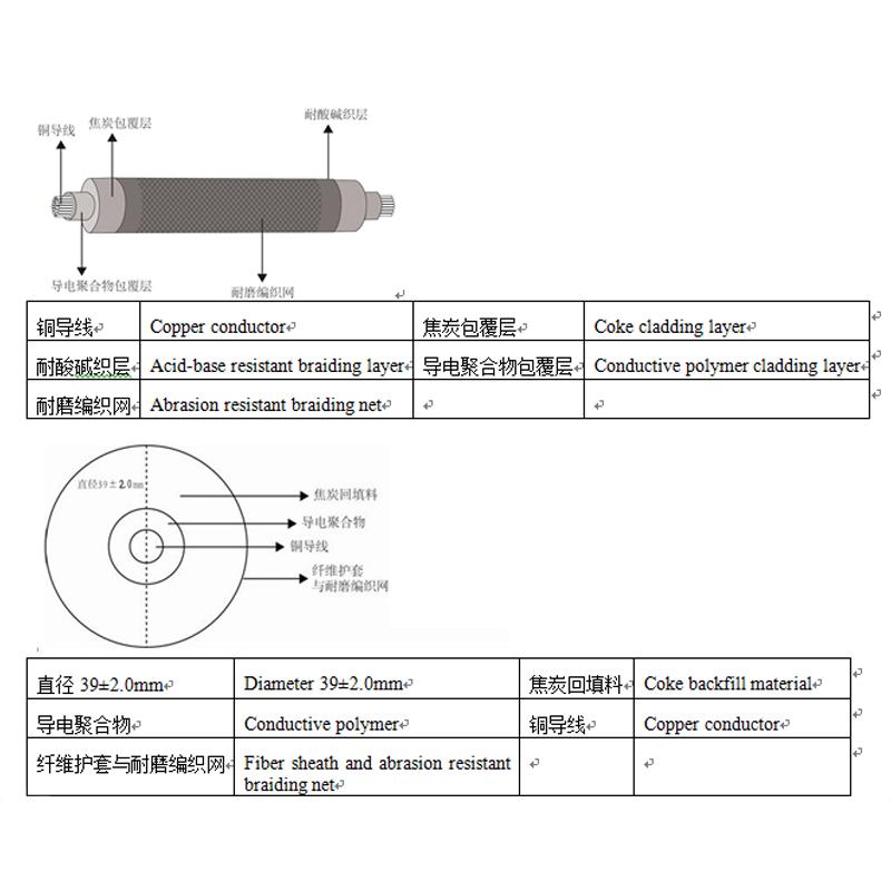 anode en polymère conducteur flexible